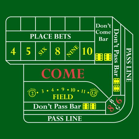 Don't pass line in craps