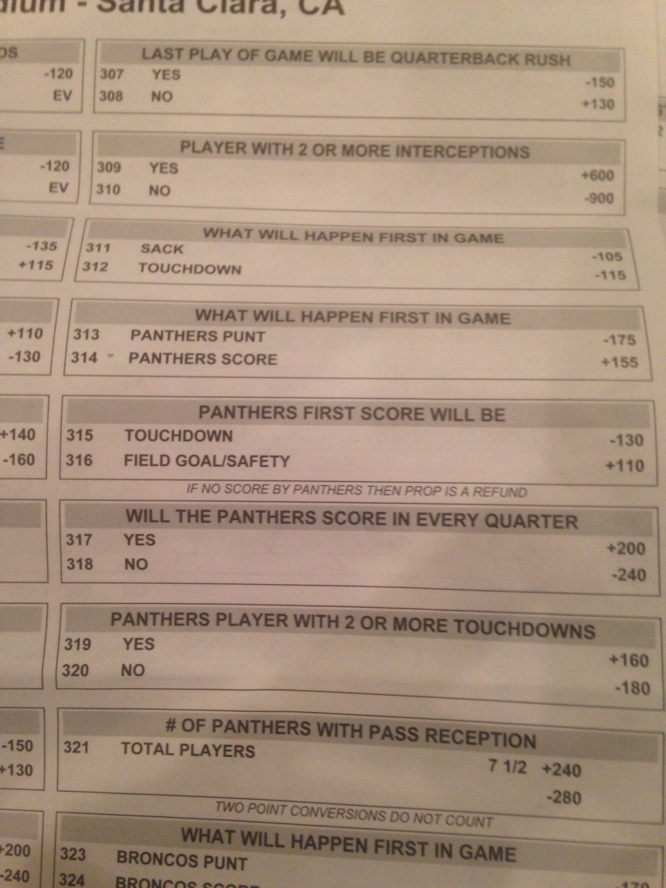 Covers nfl betting forums covers thomas bettinger quierschied taubenfeld